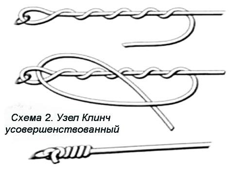 узлы плетенка и мононить