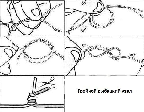 тройной узел