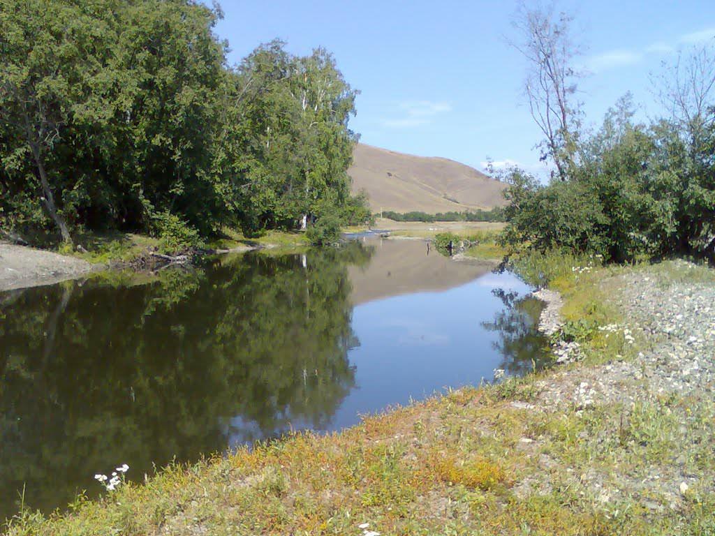 Река Малый кизил