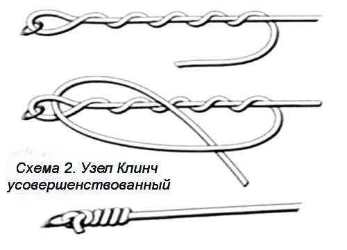 клинч кровавого узла